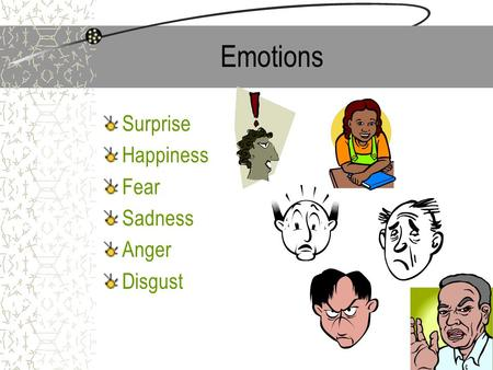Emotions Surprise Happiness Fear Sadness Anger Disgust.