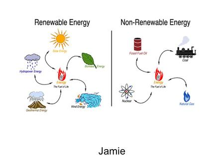 Jamie. What are the differences? Renewable energy will never run out but non renewable will run out. Renewable doesn't make as much energy as non renewable.