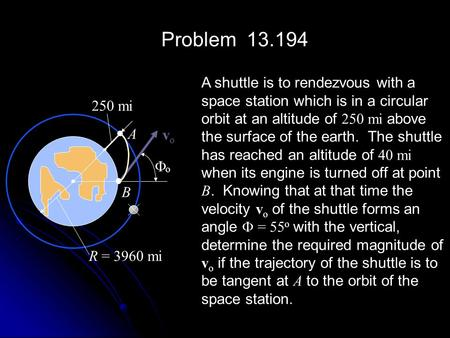 Problem 13.194 A shuttle is to rendezvous with a space station which is in a circular orbit at an altitude of 250 mi above the surface of the earth. The.