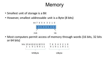 Memory Smallest unit of storage is a Bit