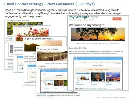 © 2013 myStrength, Inc. All rights reserved. 1 E-mail Contact Strategy – New Consumers (1-35 days) Once a NEW myStrength consumer registers, they will.