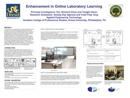 Enhancement in Online Laboratory Learning Principal Investigators: Drs. Richard Chiou and Yongjin Kwon Research Assistants: Sweety Das Agarwal and Yueh-Ting.