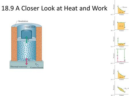 18.9 A Closer Look at Heat and Work. 18.10 The First Law of Thermodynamics You have just seen that when a system changes from a given initial state to.