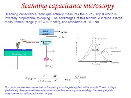 Goutam Koley Scanning capacitance microscopy Scanning capacitance technique actually measures the dC/dV signal which is inversely proportional to doping.