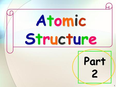 1 Atomic Structure Part 2. 2 Recap Atom is a particle which is electrically neutral No. of protons = No. of electrons An atom consists of 3 subatomic.