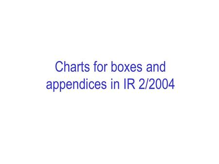 Charts for boxes and appendices in IR 2/2004. Charts for boxes and appendices.