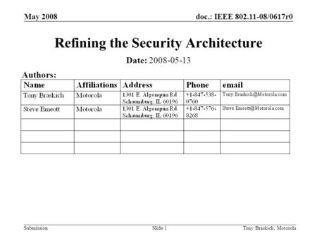 Doc.: IEEE 802.11-08/0617r0 Submission May 2008 Tony Braskich, MotorolaSlide 1 Refining the Security Architecture Date: 2008-05-13 Authors: