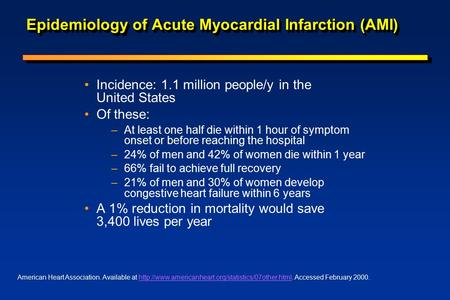 American Heart Association. Available at  Accessed February 2000.http://www.americanheart.org/statistics/07other.html.