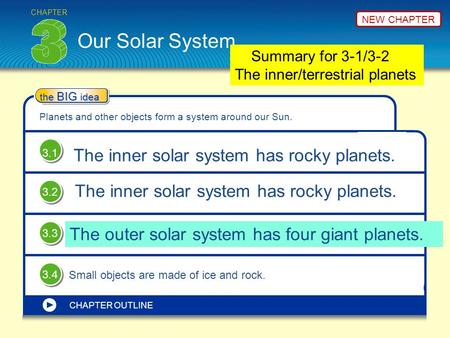 NEW CHAPTER Our Solar System CHAPTER the BIG idea Planets and other objects form a system around our Sun. 3.1 The inner solar system has rocky planets.