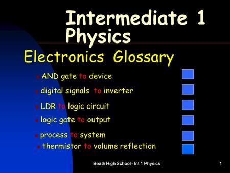 Beath High School - Int 1 Physics1 Intermediate 1 Physics Electronics Glossary AND gate to device digital signals to inverter LDR to logic circuit logic.