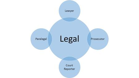 Legal LawyerProsecutor Court Reporter Paralegal. Law Enforcement CIA Agent Forensic Psychologist Crime Scene Investigator Forensic Scientist.