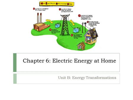 Chapter 6: Electric Energy at Home Unit B: Energy Transformations.