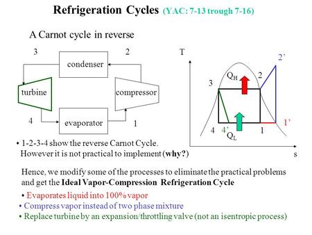 Refrigeration Cycles (YAC: 7-13 trough 7-16)