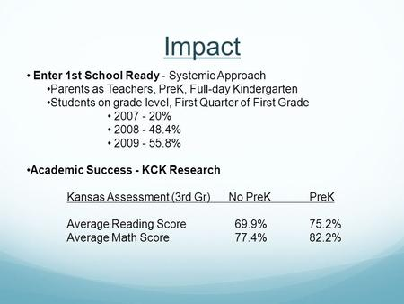 Impact Enter 1st School Ready - Systemic Approach Parents as Teachers, PreK, Full-day Kindergarten Students on grade level, First Quarter of First Grade.