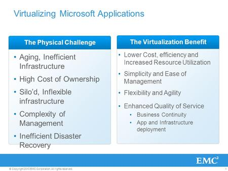 1 © Copyright 2010 EMC Corporation. All rights reserved. The Virtualization BenefitThe Physical Challenge Virtualizing Microsoft Applications Aging, Inefficient.