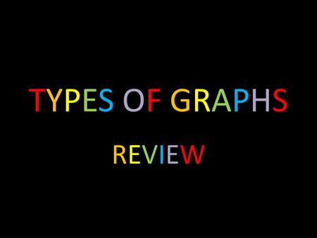 TYPES OF GRAPHSTYPES OF GRAPHS REVIEWREVIEW. What type of graph isthis?What type of graph isthis?