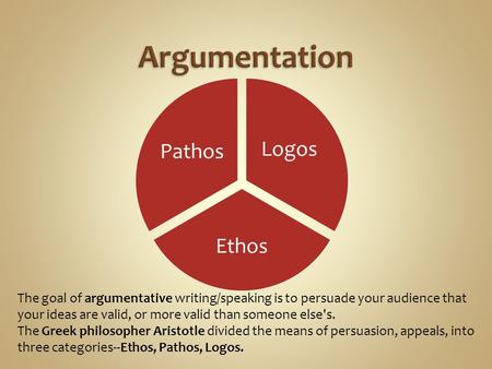 Logos Ethos Pathos The goal of argumentative writing/speaking is to persuade your audience that your ideas are valid, or more valid than someone else's.
