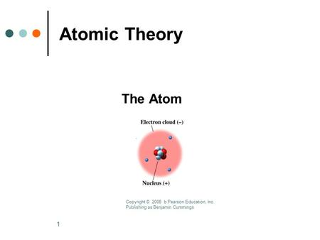 1 Atomic Theory The Atom Copyright © 2008 b Pearson Education, Inc. Publishing as Benjamin Cummings.