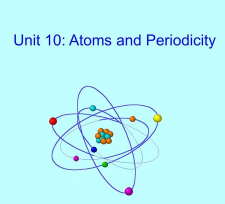 Unit 10: Atoms and Periodicity. An atom is the smallest particle in which matter can be divided and still be the same substance. The same type of atoms.