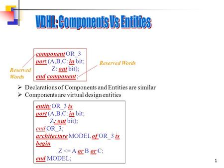 1 component OR_3 port (A,B,C: in bit; Z: out bit); end component ; Reserved Words  Declarations of Components and Entities are similar  Components are.
