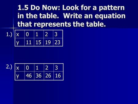 1.5 Do Now: Look for a pattern in the table. Write an equation that represents the table. x0123 y46362616 x0123y11151923 1.) 2.)