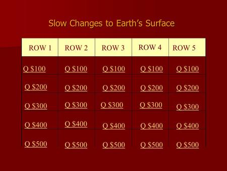 Slow Changes to Earth's Surface ROW 1ROW 2ROW 3 ROW 4 ROW 5 Q $100 Q $200 Q $300 Q $400 Q $500 Q $100 Q $200 Q $300 Q $400 Q $500.