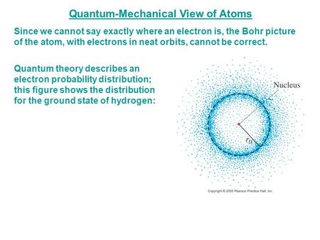 Quantum-Mechanical View of Atoms Since we cannot say exactly where an electron is, the Bohr picture of the atom, with electrons in neat orbits, cannot.