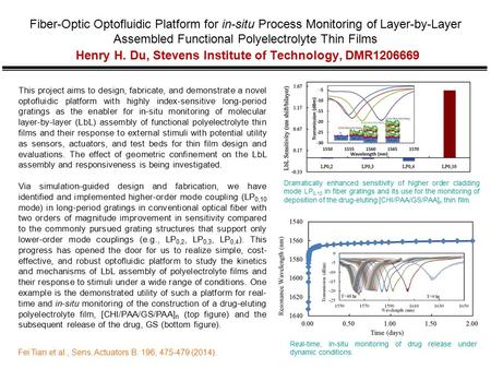 Fiber-Optic Optofluidic Platform for in-situ Process Monitoring of Layer-by-Layer Assembled Functional Polyelectrolyte Thin Films Henry H. Du, Stevens.