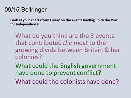 09/15 Bellringer Look at your charts from Friday on the events leading up to the War for Independence. What do you think are the 3 events that contributed.
