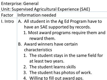 Enterprise: General Unit: Supervised Agricultural Experience (SAE) Factor Information needed A.All student in the Ag Ed Program have to have an SAE supported.