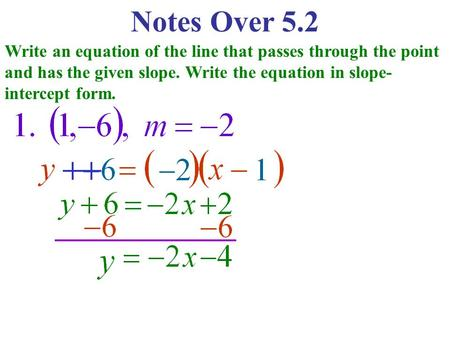 Finding Linear Equations from Slope and a Point (Grade 9)