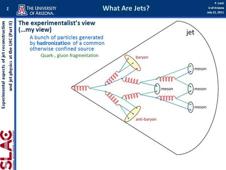 1 P. Loch U of Arizona July 22, 2011 Experimental aspects of jet reconstruction and jet physics at the LHC (Part II) What Are Jets? The experimentalist's.