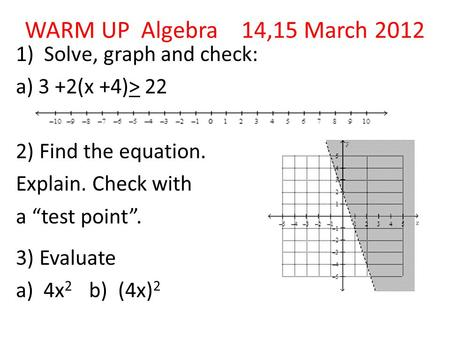 "WARM UP Algebra 14,15 March 2012 1) Solve, graph and check: a) 3 +2(x +4)> 22 2) Find the equation. Explain. Check with a ""test point"". 3) Evaluate a)"