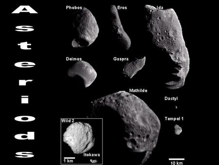 "Asteroids, Comets, and Meteoroids Asteroids are small, rocky objects. The name ""asteroid"" actually means 'star-like bodies'."