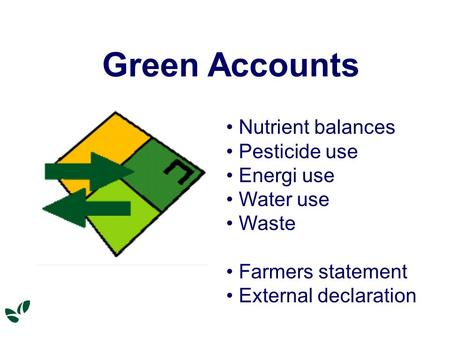 Green Accounts Nutrient balances Pesticide use Energi use Water use Waste Farmers statement External declaration.