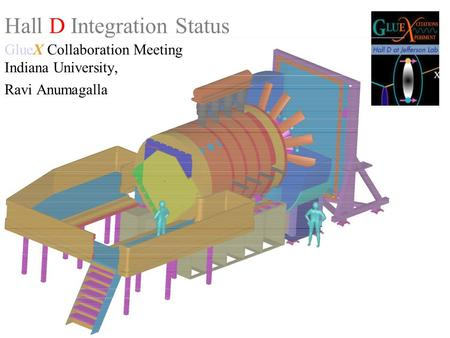 Hall D Integration Status GlueX Collaboration Meeting Indiana University, Ravi Anumagalla.