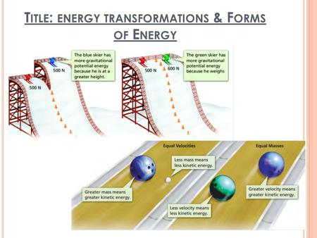 T ITLE : ENERGY TRANSFORMATIONS & F ORMS OF E NERGY.