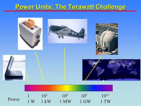 Power Units: The Terawatt Challenge