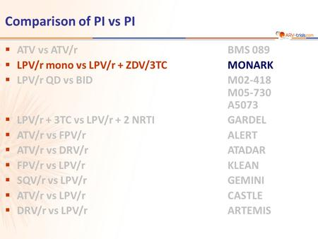 Comparison of PI vs PI  ATV vs ATV/r BMS 089  LPV/r mono vs LPV/r + ZDV/3TCMONARK  LPV/r QD vs BIDM02-418 M05-730 A5073  LPV/r + 3TC vs LPV/r + 2 NRTIGARDEL.