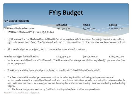 FY15 Budget Highlights Executive HouseSenate CMH Non-Medicaid services$97,050,400$97,050,400$101,871,700  CMH Non-Medicaid FY14 was $283,688,700  1.5%