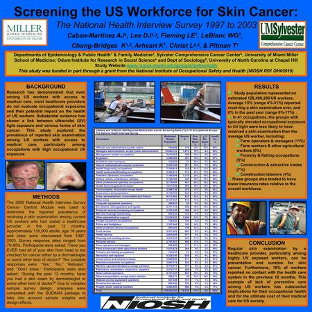 Screening the US Workforce for Skin Cancer: The National Health Interview Survey 1997 to 2003 Caban-Martinez AJ 1, Lee DJ 1,3, Fleming LE 1, LeBlanc WG.