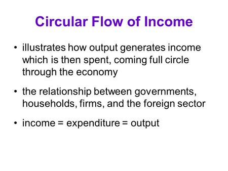 Circular Flow of Income illustrates how output generates income which is then spent, coming full circle through the economy the relationship between governments,
