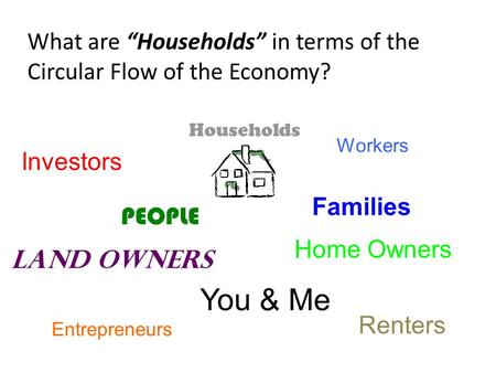 "Households What are ""Households"" in terms of the Circular Flow of the Economy? PEOPLE Workers Land Owners Investors Renters Home Owners Families You &"