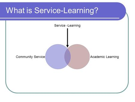 What is Service-Learning? Community Service Academic Learning Service -Learning.