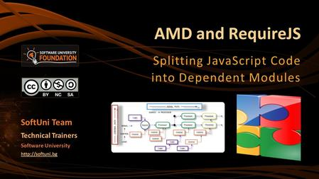 AMD and RequireJS Splitting JavaScript Code into Dependent Modules Software University  Technical Trainers SoftUni Team.