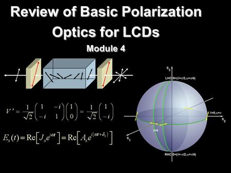 Review of Basic Polarization Optics for LCDs Module 4.