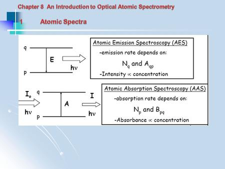 Chapter 8 An Introduction to Optical Atomic Spectrometry 1