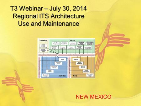 T3 Webinar – July 30, 2014 Regional ITS Architecture Use and Maintenance NEW MEXICO.
