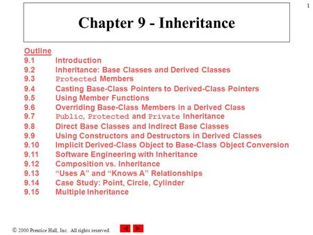  2000 Prentice Hall, Inc. All rights reserved. 1 Chapter 9 - Inheritance Outline 9.1Introduction 9.2Inheritance: Base Classes and Derived Classes 9.3.