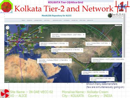 KOLKATA Grid Site Name :- IN-DAE-VECC-02Monalisa Name:- Kolkata-Cream VO :- ALICECity:- KOLKATACountry :- INDIA Shown many data transfers.